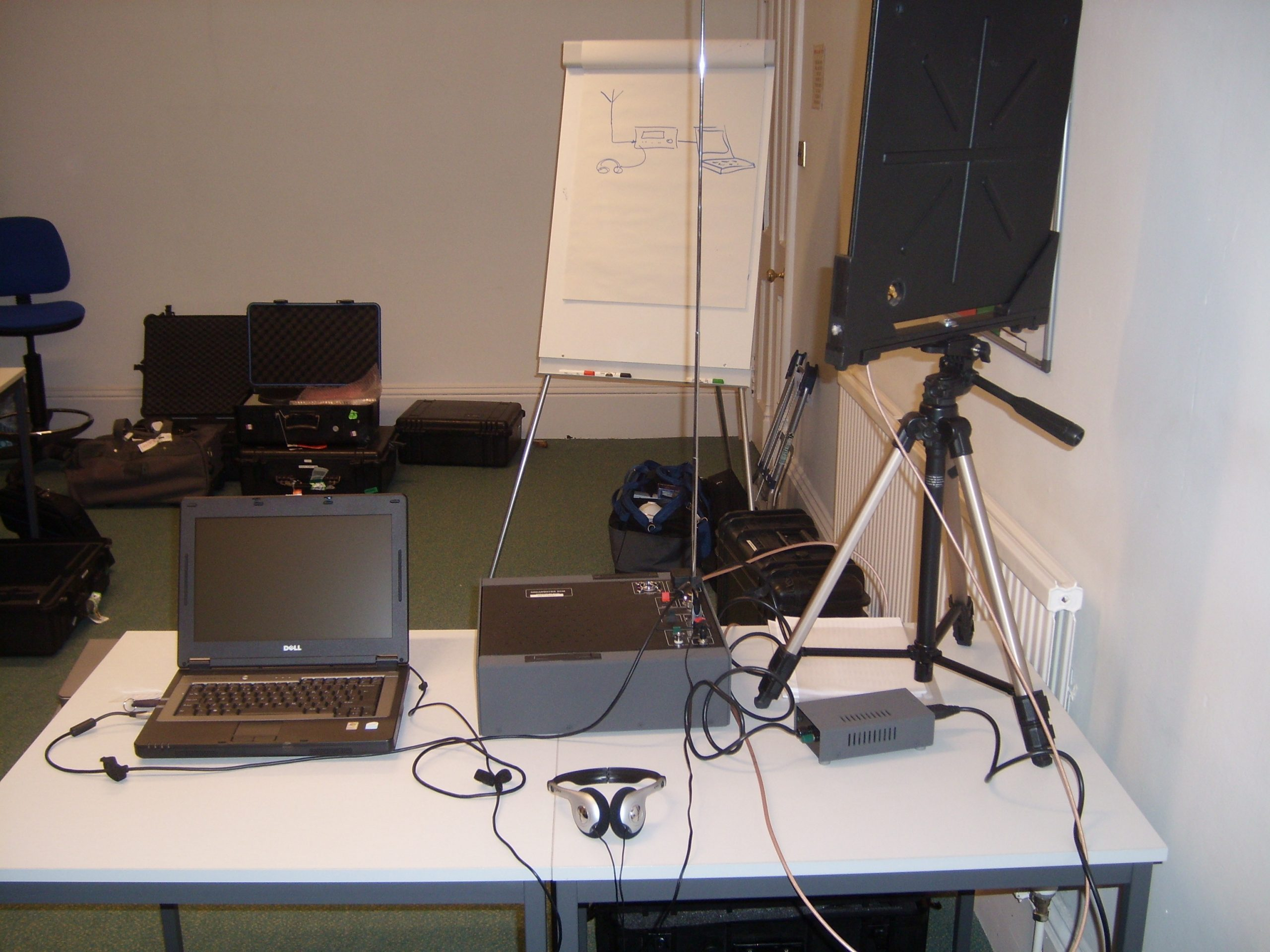 Technical Surveillance